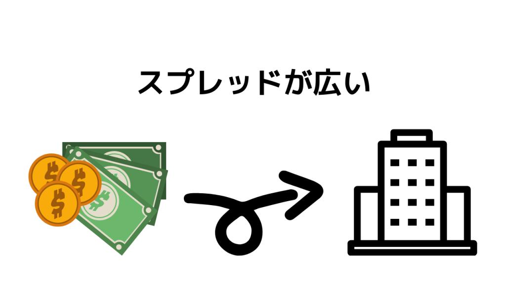 【XM】CFD取引のデメリット