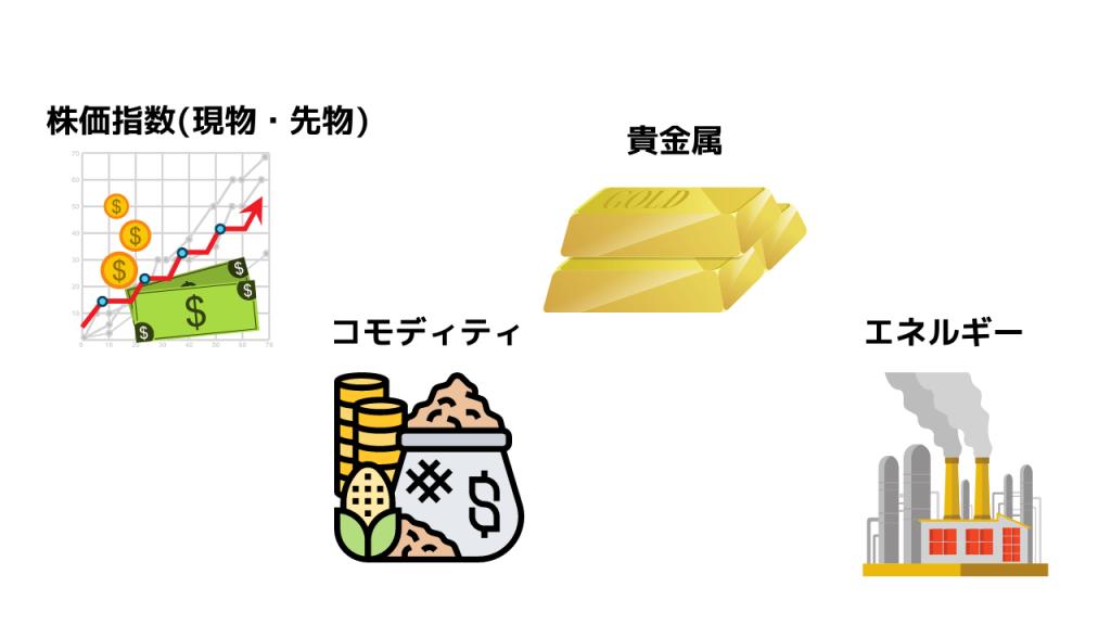 【XM】CFD取引の概要と銘柄一覧
