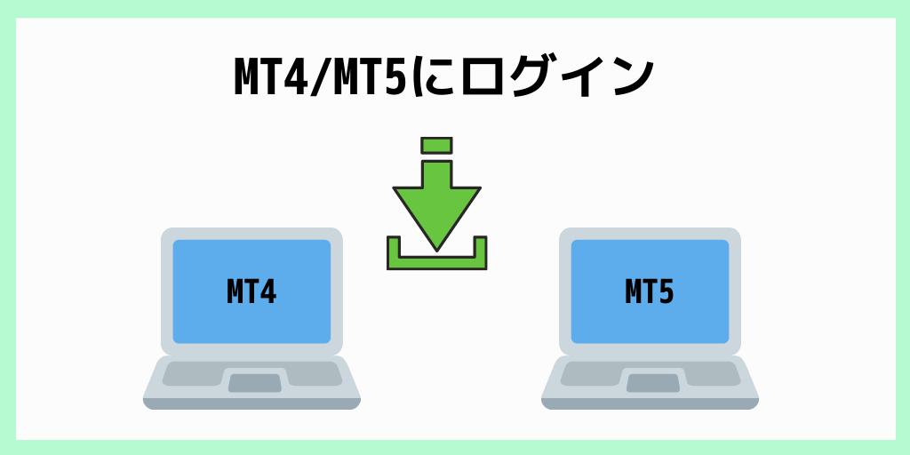 MT4/MT5にログイン