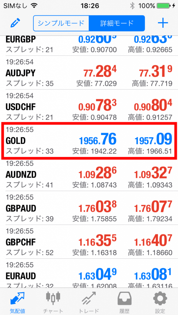 XM ゴールド価格