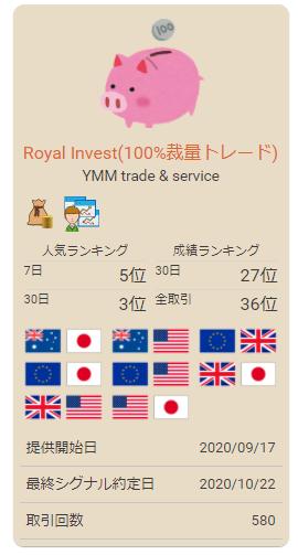 Royal Invest(100%裁量トレード)
