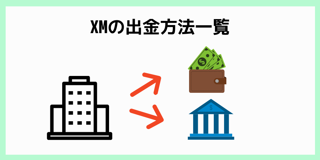 XMの出金方法一覧