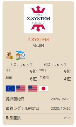 Z.SYSTEM