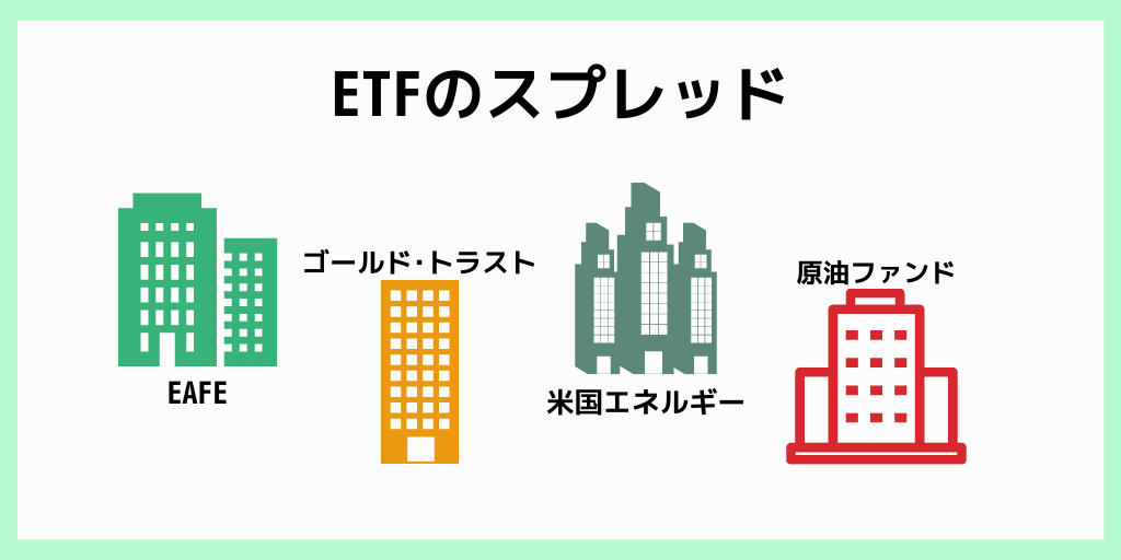 ETFのスプレッド