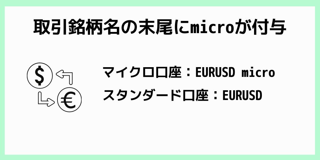 XMのマイクロ口座がスタンダード口座と違う点_取引銘柄名