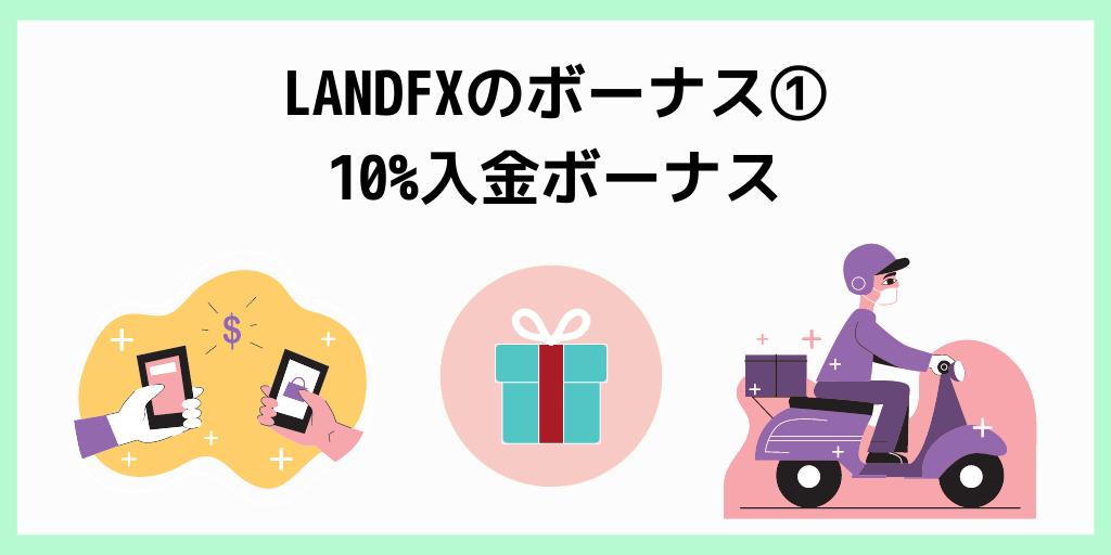 LANDFXのボーナス①10%入金ボーナス