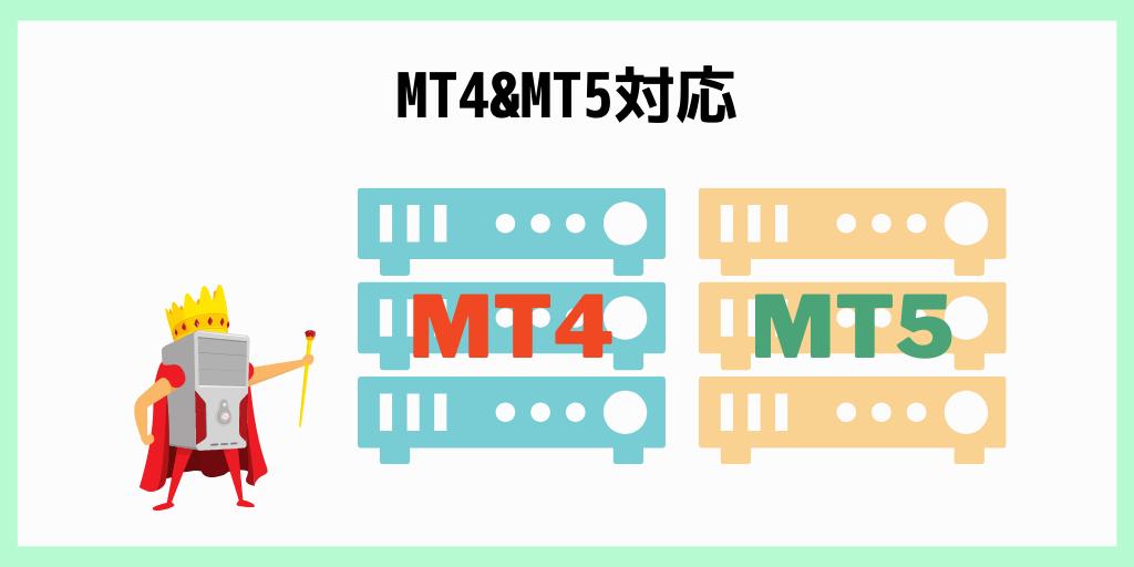 MT4&MT5対応