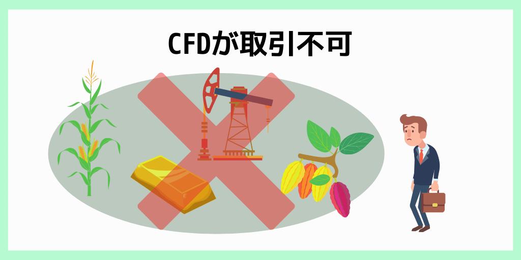 CFDが取引不可