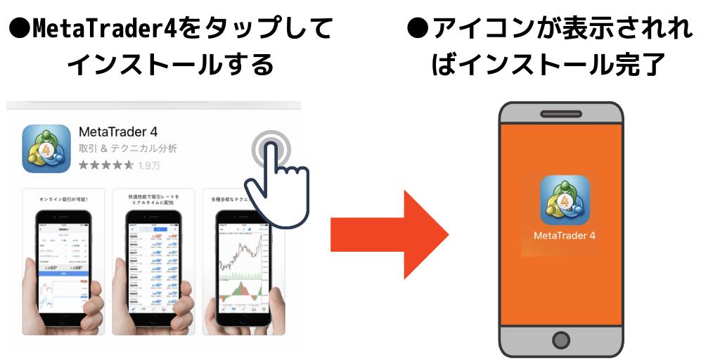MT4アプリダウンロード